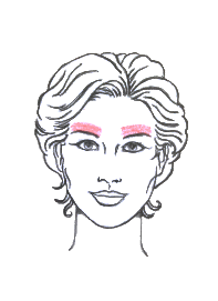 Exercice haut du visage - Ekia Cosmetiques