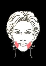 Exercice milieu du visage - Ekia Cosmetiques
