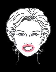 Exercice contour des lèvres - Ekia Cosmetiques