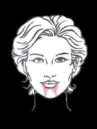 Exercice bas du visage - Ekia Cosmetiques